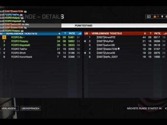 """""""Battlefield 4"""" - Mal wieder einen Sieg eingefahren"""