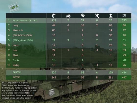 """""""Armed Assault"""" - Illu nach einer 3 stündigen Panzerfahrt."""